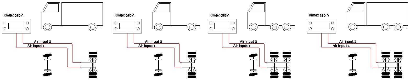 P/N 10001 Kimax 1 cabin 2 air inlet